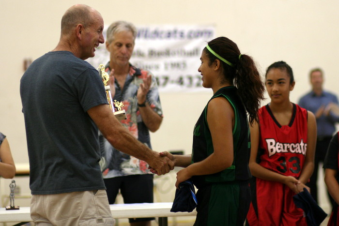 Samantha Martinez (Jaguars) awarded league scoring championship.